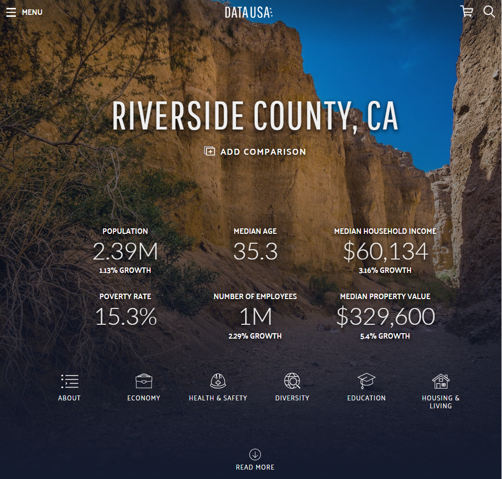 Riverside County – Data USA